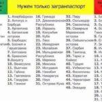 Безвизовые страны для россиян 2013