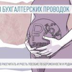 Облагается ли ндфл пособие по беременности и родам в 2018 году