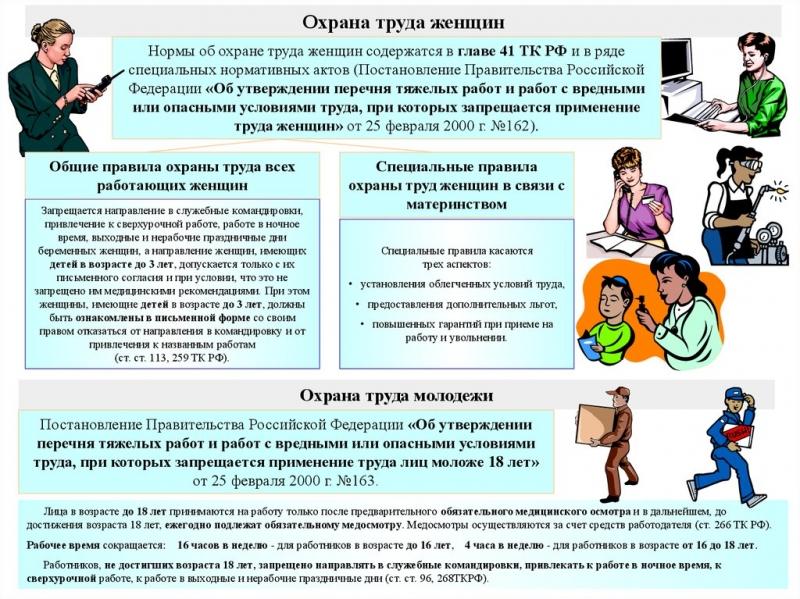 Разрешается применение труда лиц в возрасте до 18 лет в игорном бизнесе торговле табачными изделиями прима сигареты купить в москве