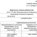 Ведомость замены должностей в штатном расписании. образец 2018